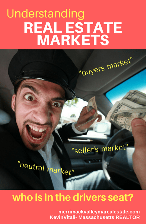 How is the real estate market- Understanding real estate markets